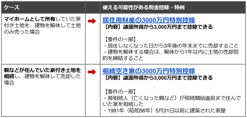の 万 000 空き家 円 特別 控除 3